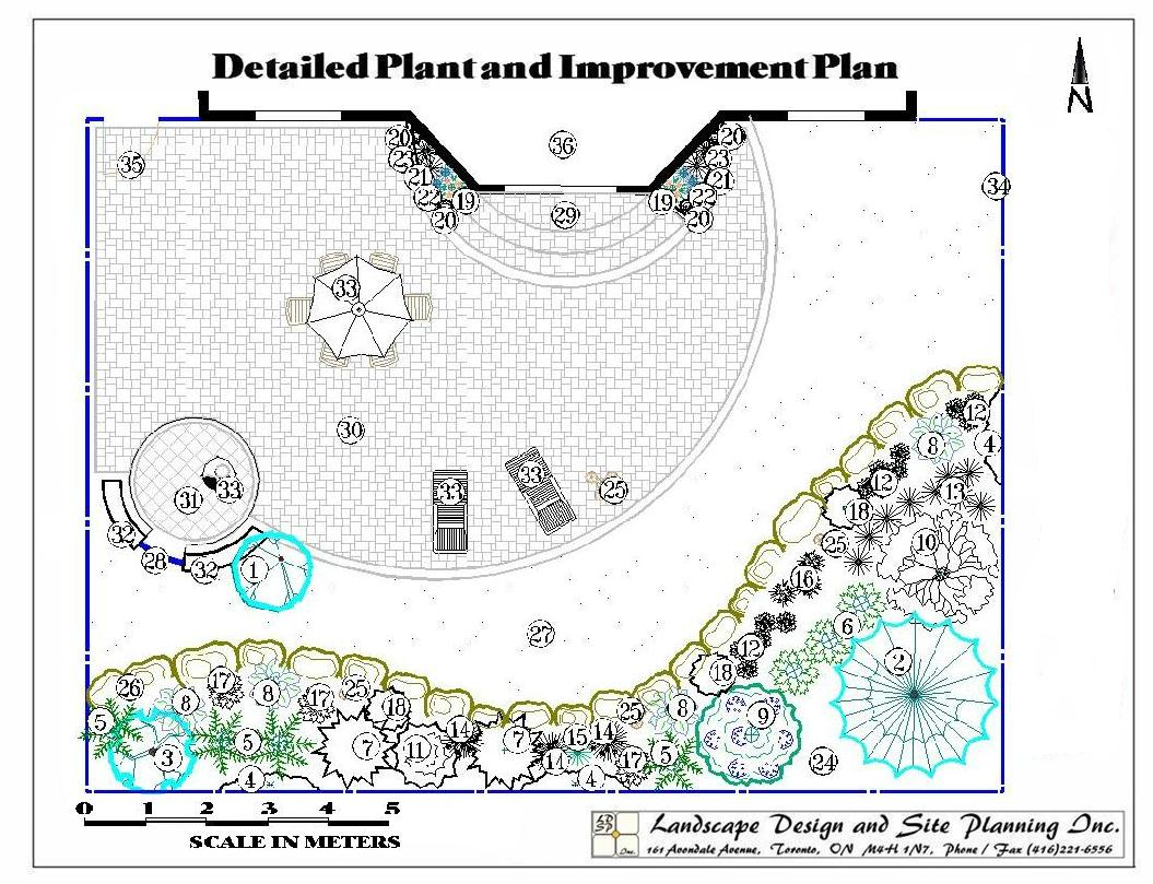 detailed planting and improvement plan