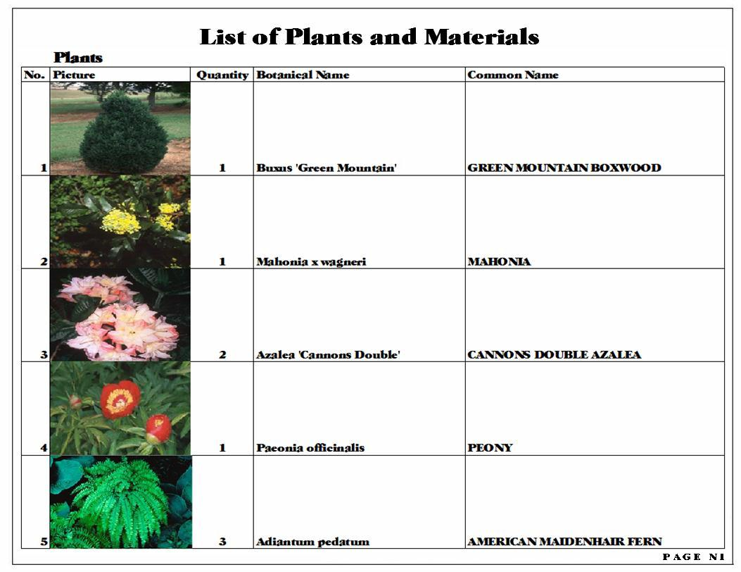 list of plants and materials
